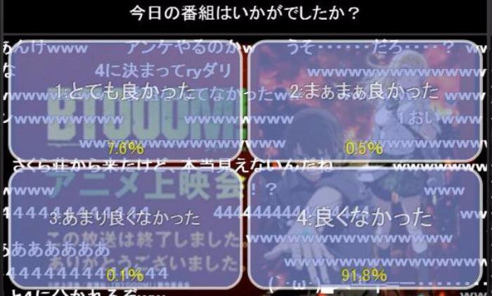 【マギレコ】f4ファンフェス生放送の最後のアンケートがヤバイことになりそうな予感...。